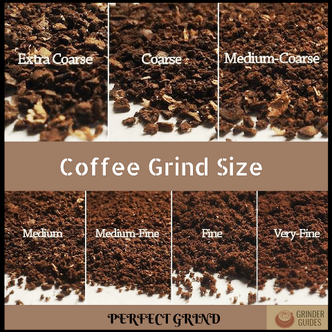 Grinding Coffee Beans Coarse Or Fine Grinderguides Com